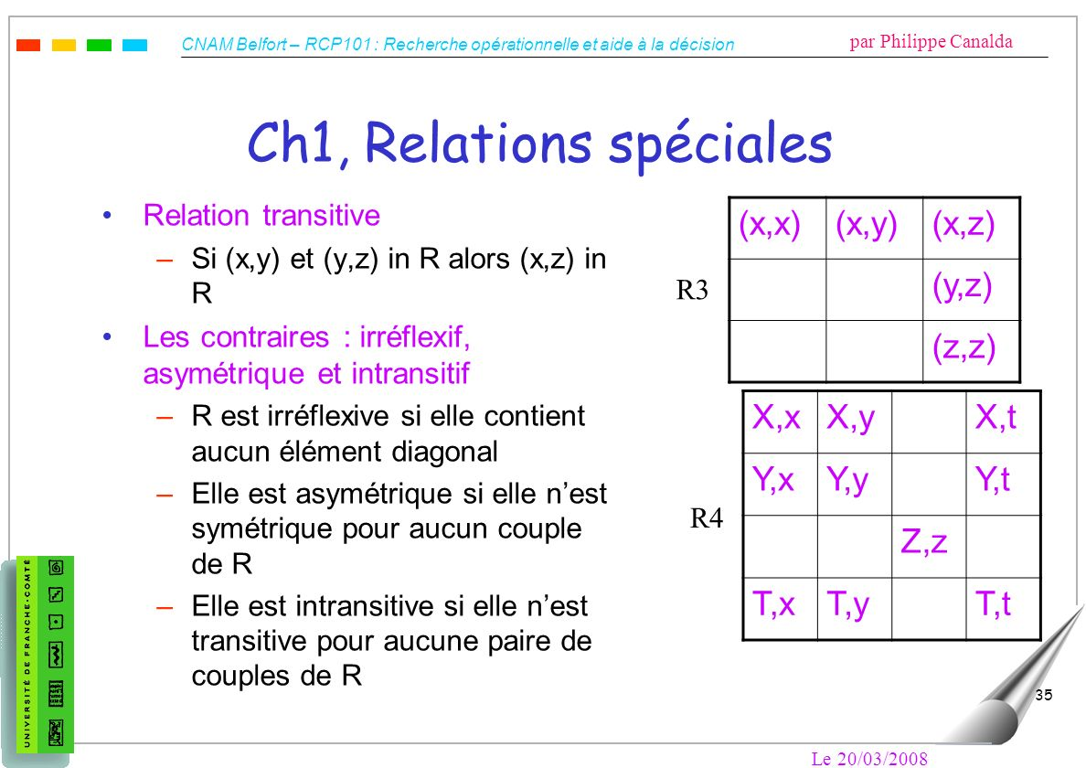 Ch1, Relations spéciales