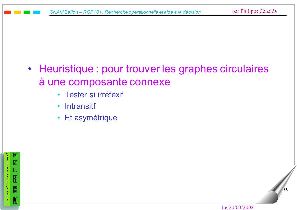 Heuristique : pour trouver les graphes circulaires à une composante connexe