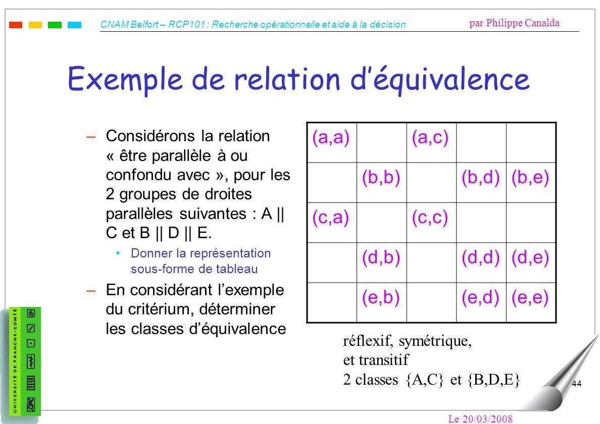 Exemple de relation d'équivalence