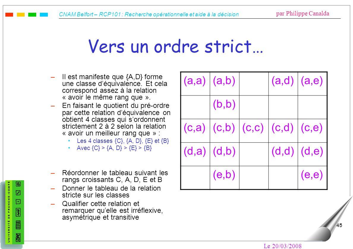 Vers un ordre strict… (a,a) (a,b) (a,d) (a,e) (b,b) (c,a) (c,b) (c,c)
