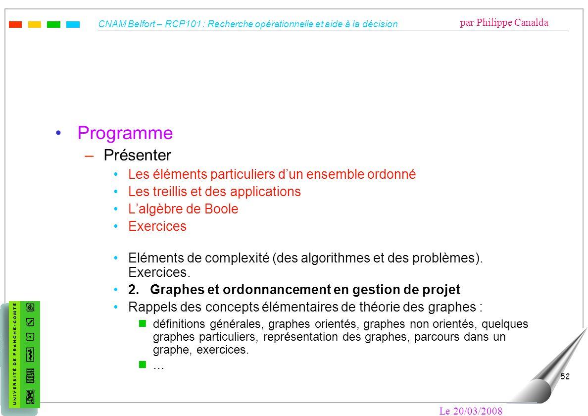 Programme Présenter Les éléments particuliers d'un ensemble ordonné