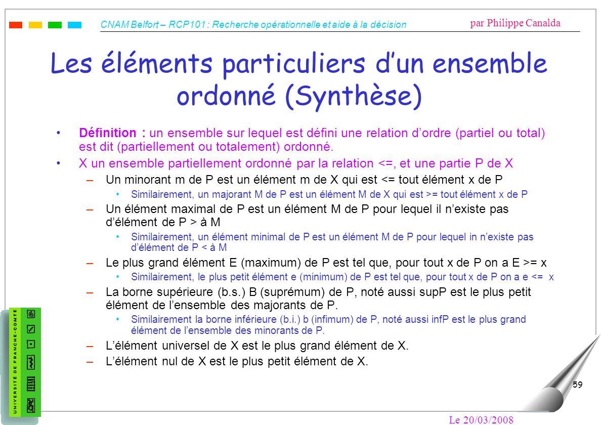 Les éléments particuliers d'un ensemble ordonné (Synthèse)