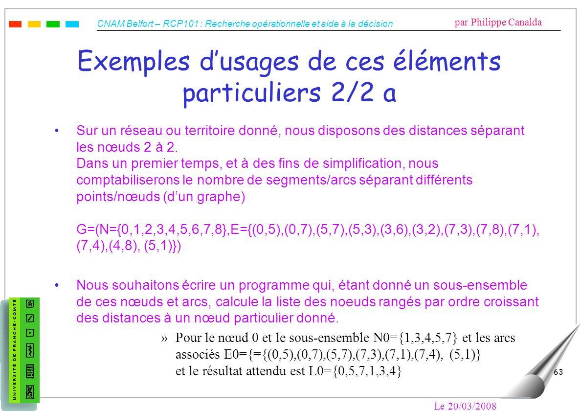 Exemples d'usages de ces éléments particuliers 2/2 a