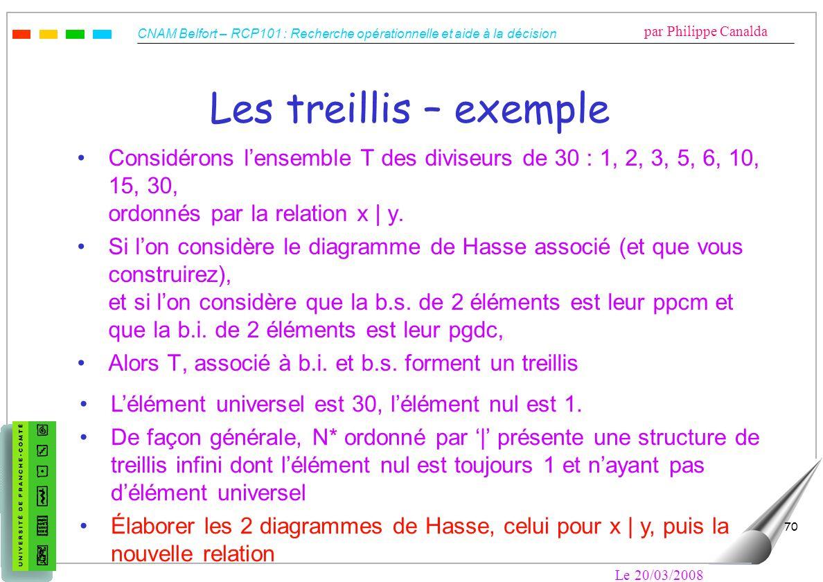 Les treillis – exempleConsidérons l'ensemble T des diviseurs de 30 : 1, 2, 3, 5, 6, 10, 15, 30, ordonnés par la relation x   y.