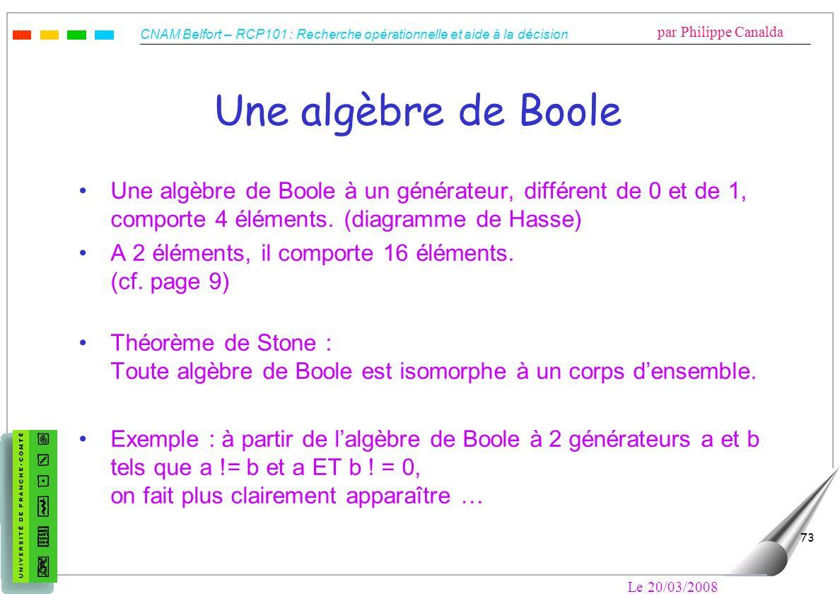Une algèbre de Boole Une algèbre de Boole à un générateur, différent de 0 et de 1, comporte 4 éléments. (diagramme de Hasse)