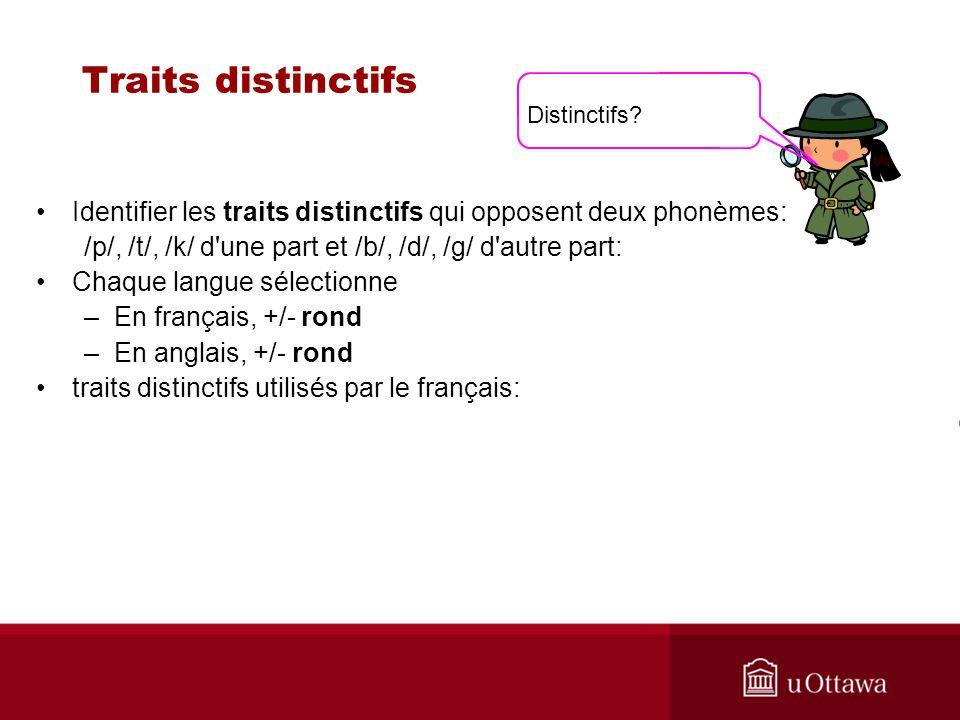 Traits distinctifs Distinctifs Identifier les traits distinctifs qui opposent deux phonèmes:
