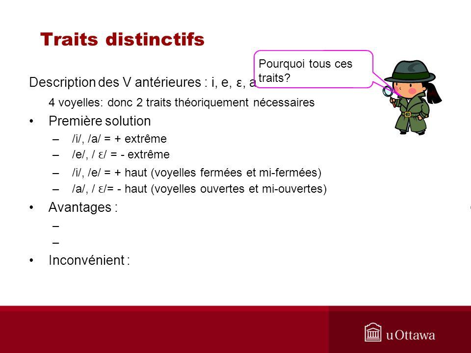 Traits distinctifs Description des V antérieures : i, e, ɛ, a