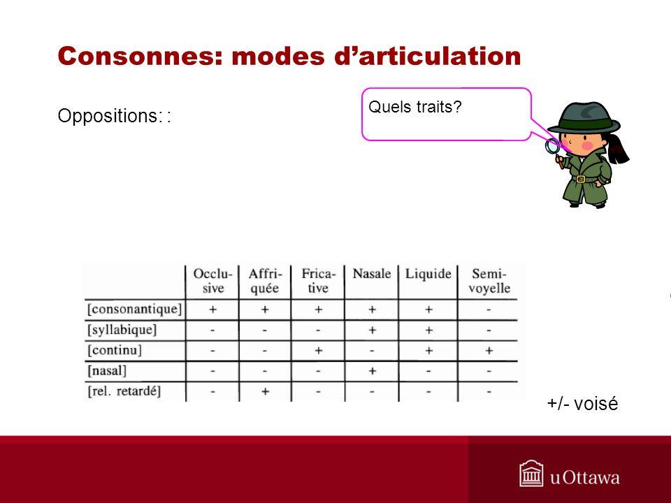 Consonnes: modes d'articulation