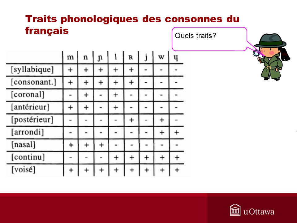 Traits phonologiques des consonnes du français