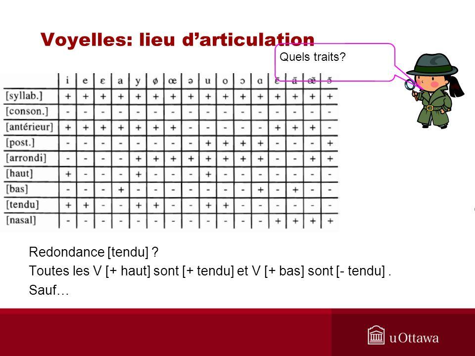 Voyelles: lieu d'articulation