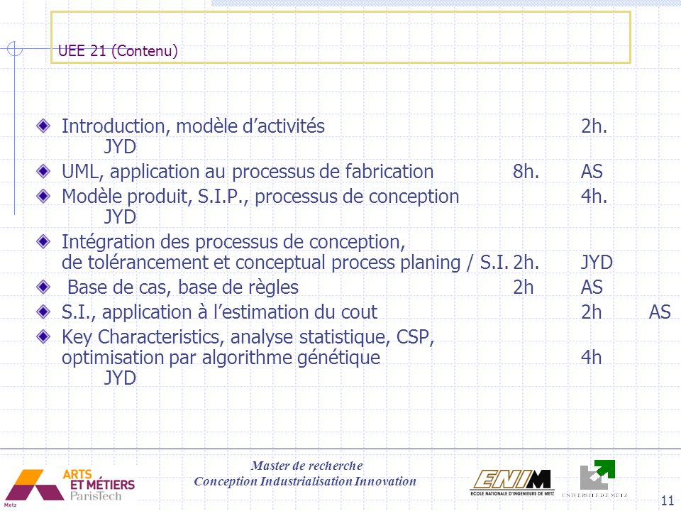 Introduction, modèle d'activités 2h. JYD