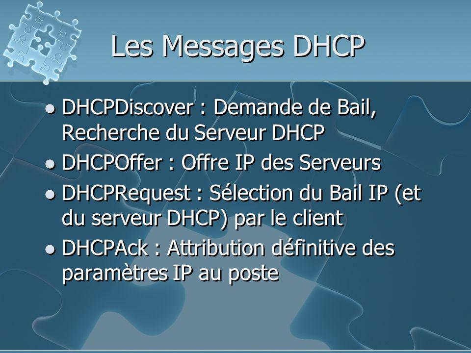 Les Messages DHCP DHCPDiscover : Demande de Bail, Recherche du Serveur DHCP. DHCPOffer : Offre IP des Serveurs.
