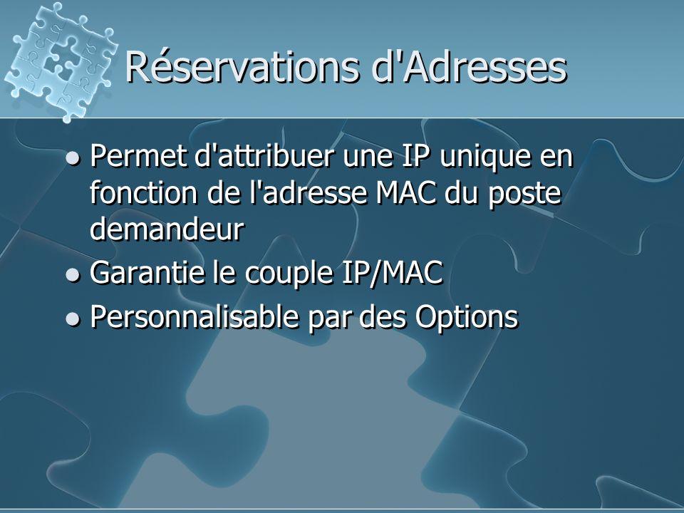 Réservations d Adresses