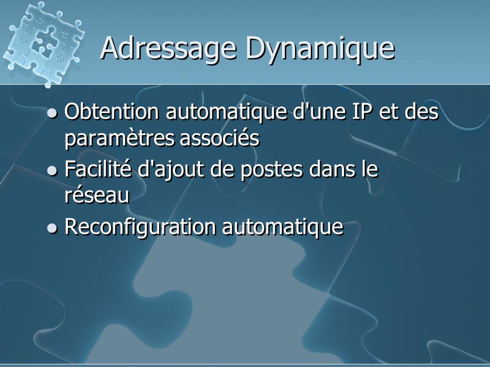Adressage Dynamique Obtention automatique d une IP et des paramètres associés. Facilité d ajout de postes dans le réseau.