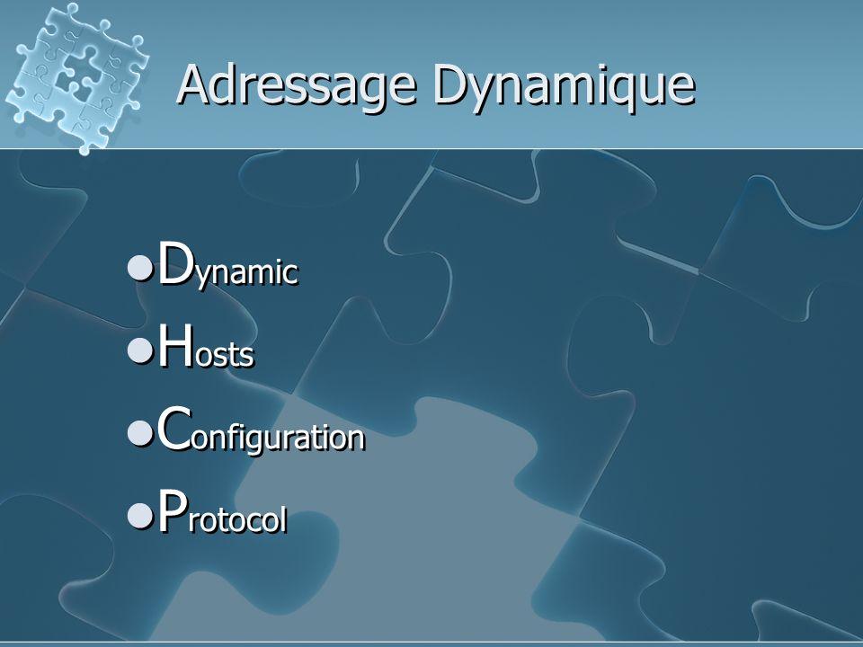 Adressage Dynamique Dynamic Hosts Configuration Protocol