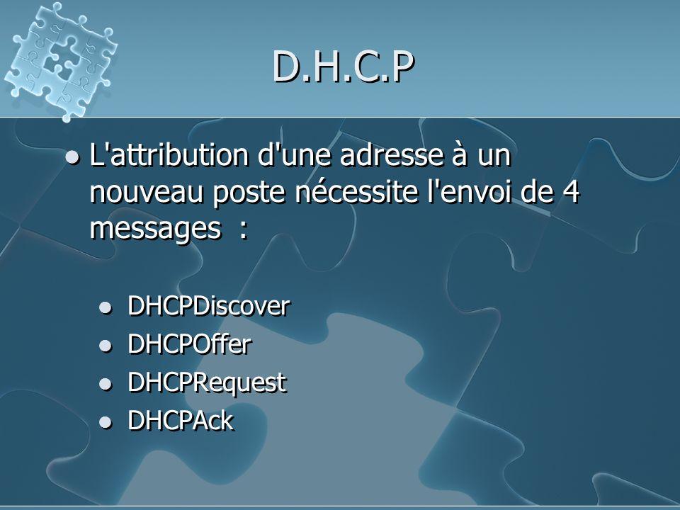 D.H.C.P L attribution d une adresse à un nouveau poste nécessite l envoi de 4 messages : DHCPDiscover.
