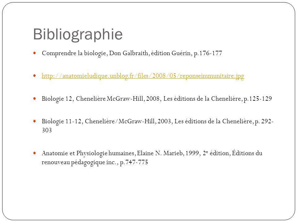 Bibliographie Comprendre la biologie, Don Galbraith, édition Guérin, p.176-177.