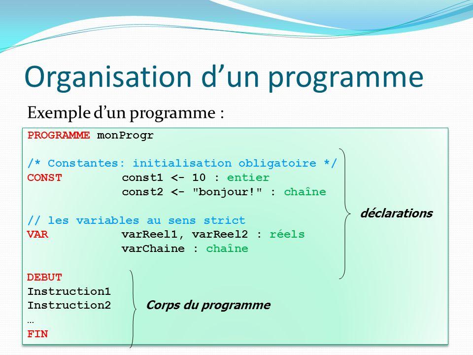 Organisation d'un programme
