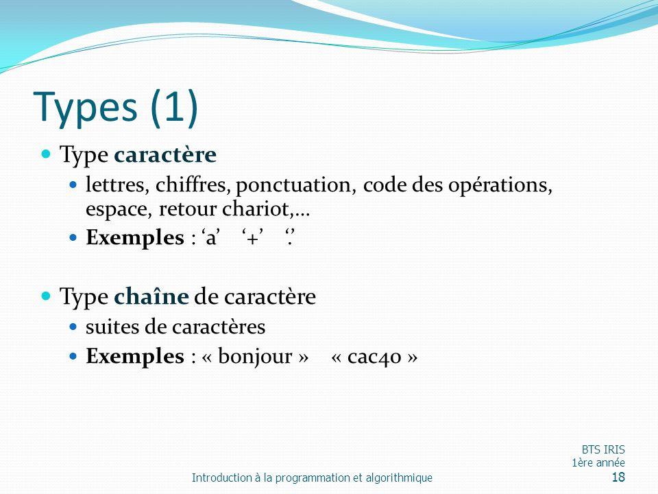 Types (1) Type caractère Type chaîne de caractère