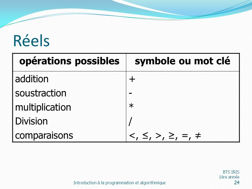Réels opérations possibles symbole ou mot clé addition soustraction