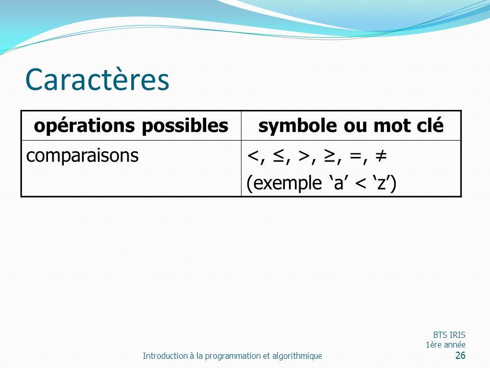 Caractères opérations possibles symbole ou mot clé comparaisons