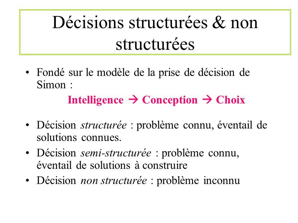 Décisions structurées & non structurées