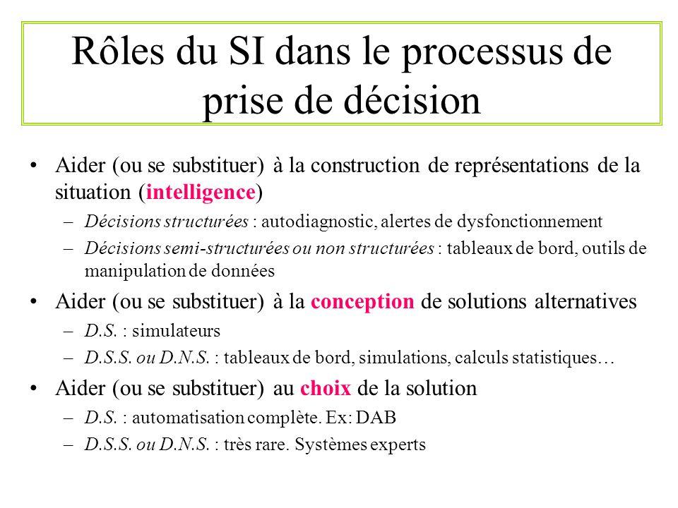 Rôles du SI dans le processus de prise de décision