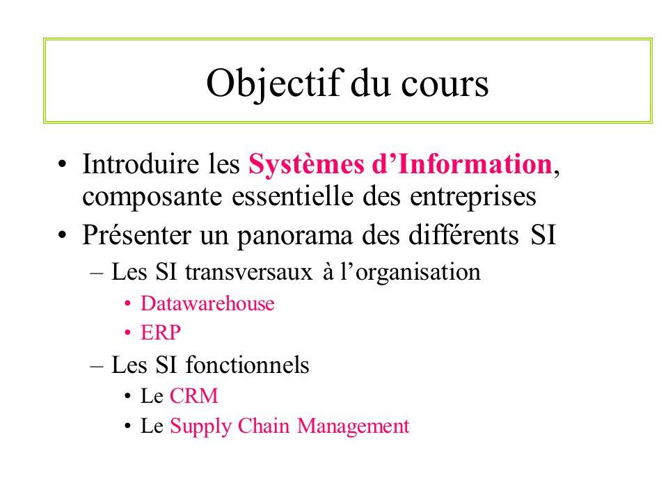 Objectif du cours Introduire les Systèmes d'Information, composante essentielle des entreprises. Présenter un panorama des différents SI.