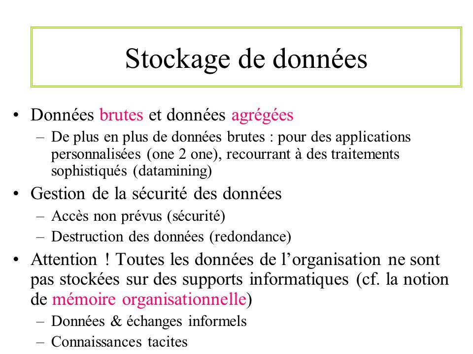Stockage de données Données brutes et données agrégées