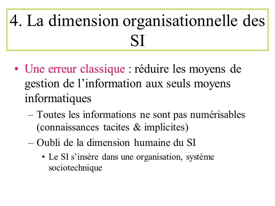 4. La dimension organisationnelle des SI