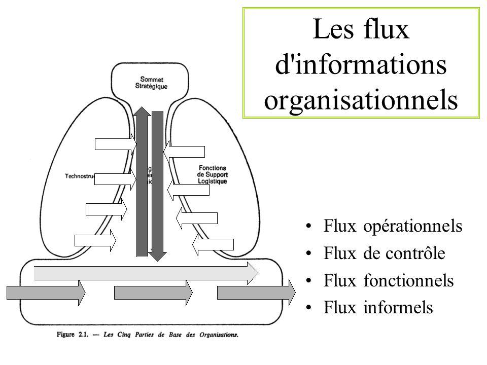Les flux d informations organisationnels