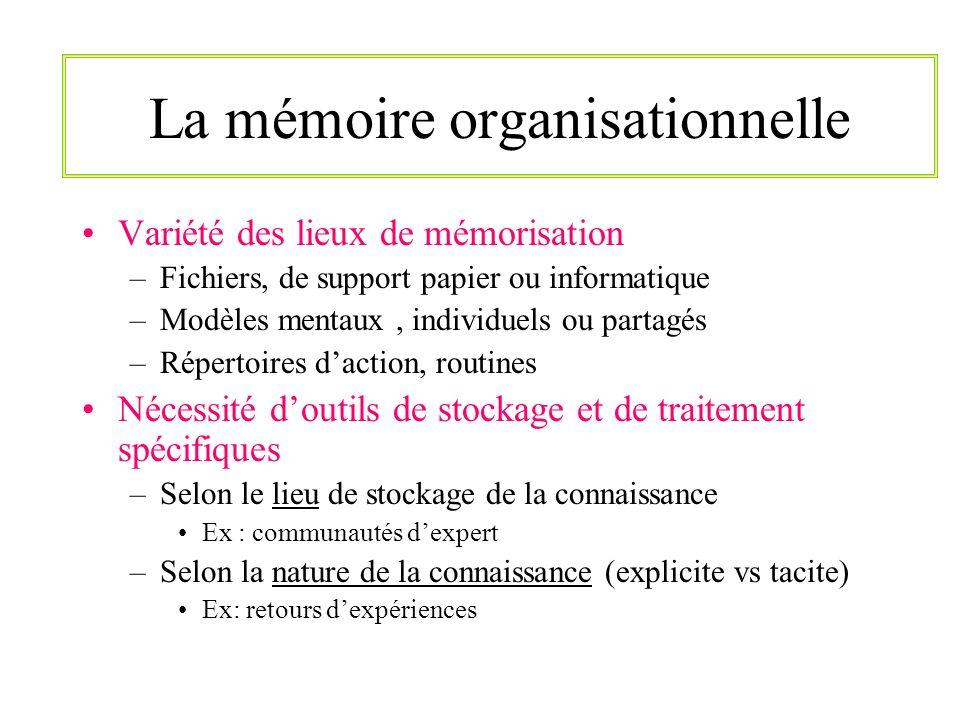 La mémoire organisationnelle