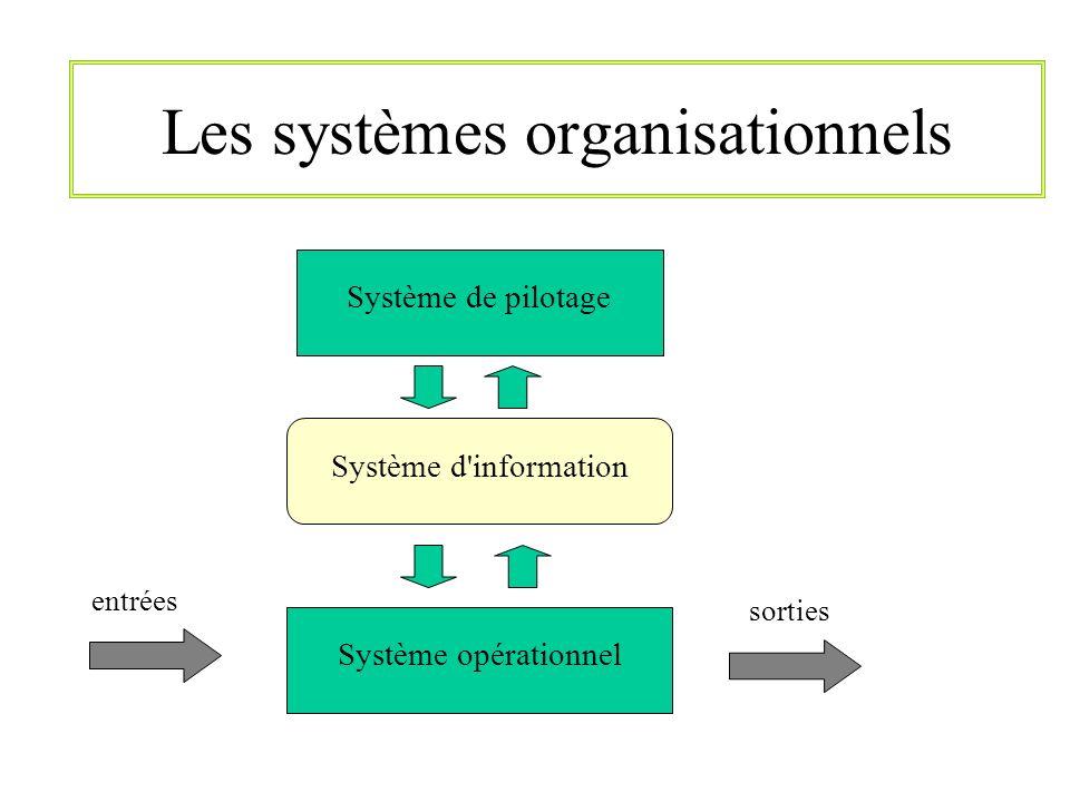 Les systèmes organisationnels