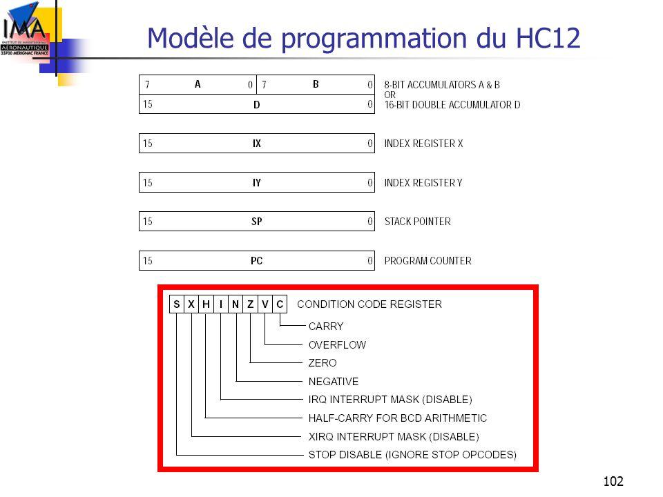 Modèle de programmation du HC12