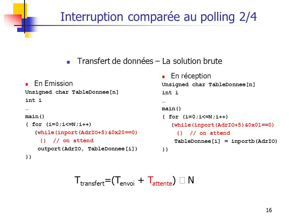 Interruption comparée au polling 2/4