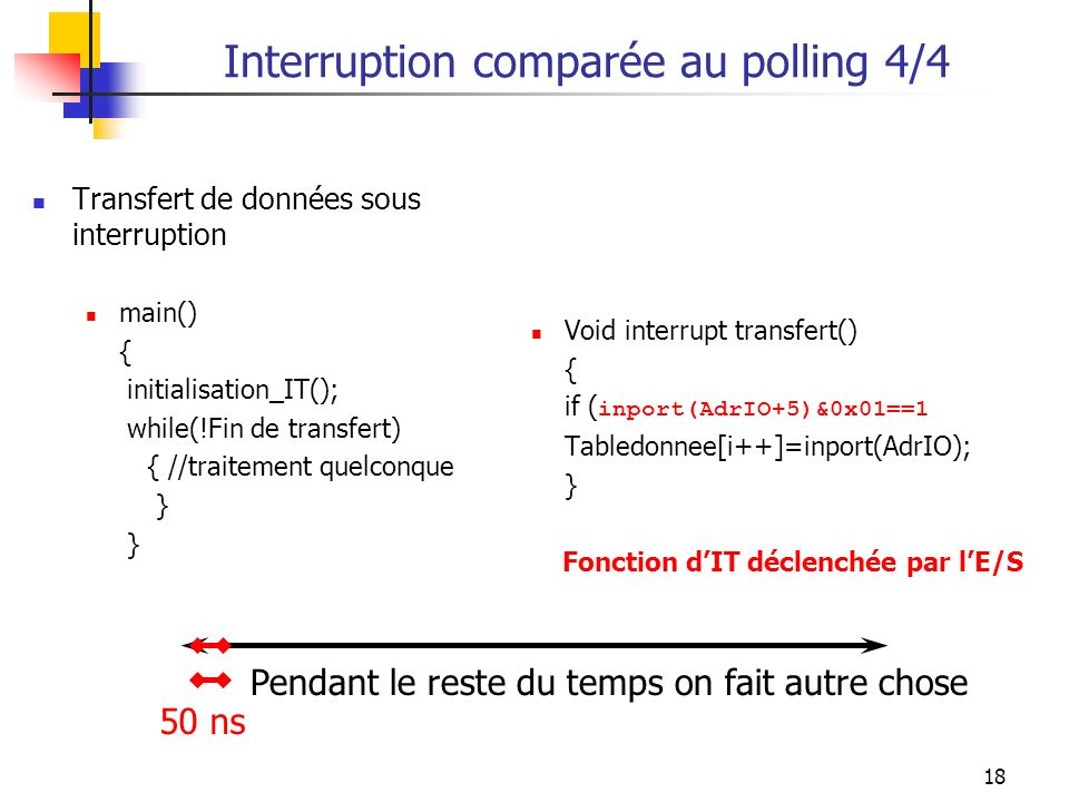 Interruption comparée au polling 4/4