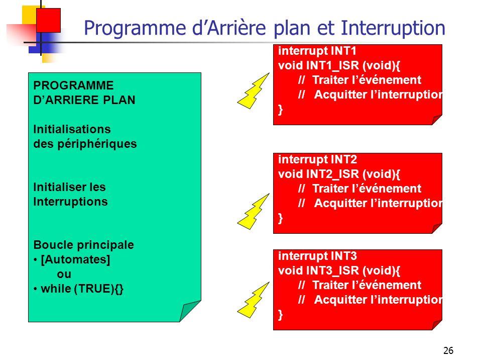 Programme d'Arrière plan et Interruption