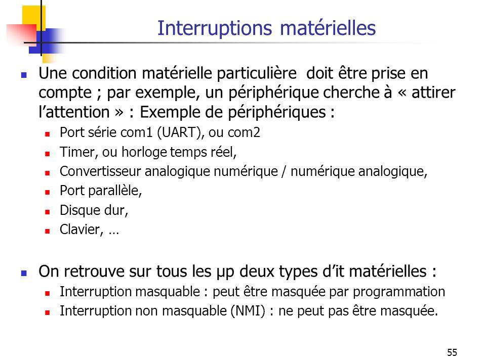 Interruptions matérielles