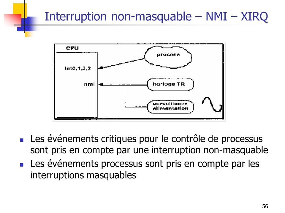 Interruption non-masquable – NMI – XIRQ