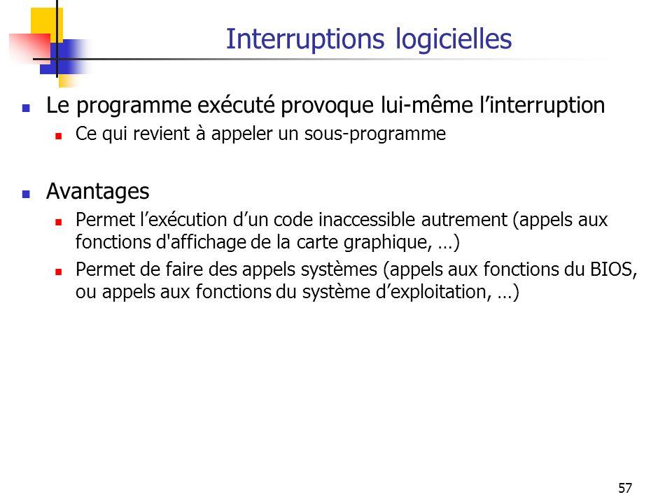 Interruptions logicielles