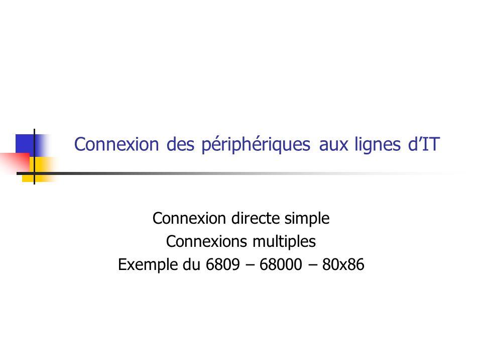 Connexion des périphériques aux lignes d'IT