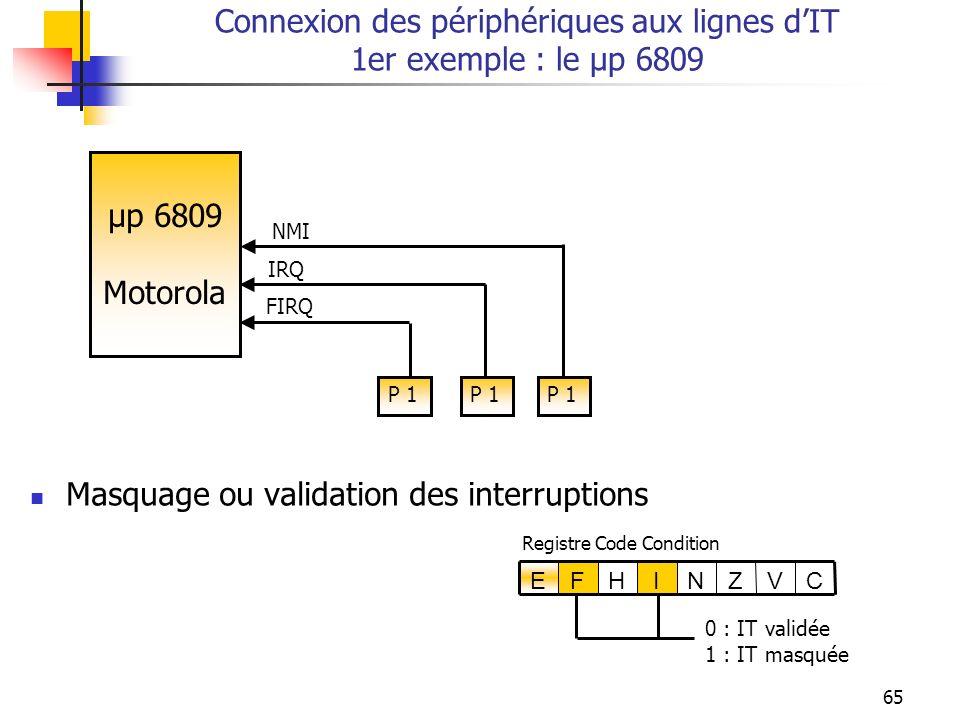 Connexion des périphériques aux lignes d'IT 1er exemple : le µp 6809