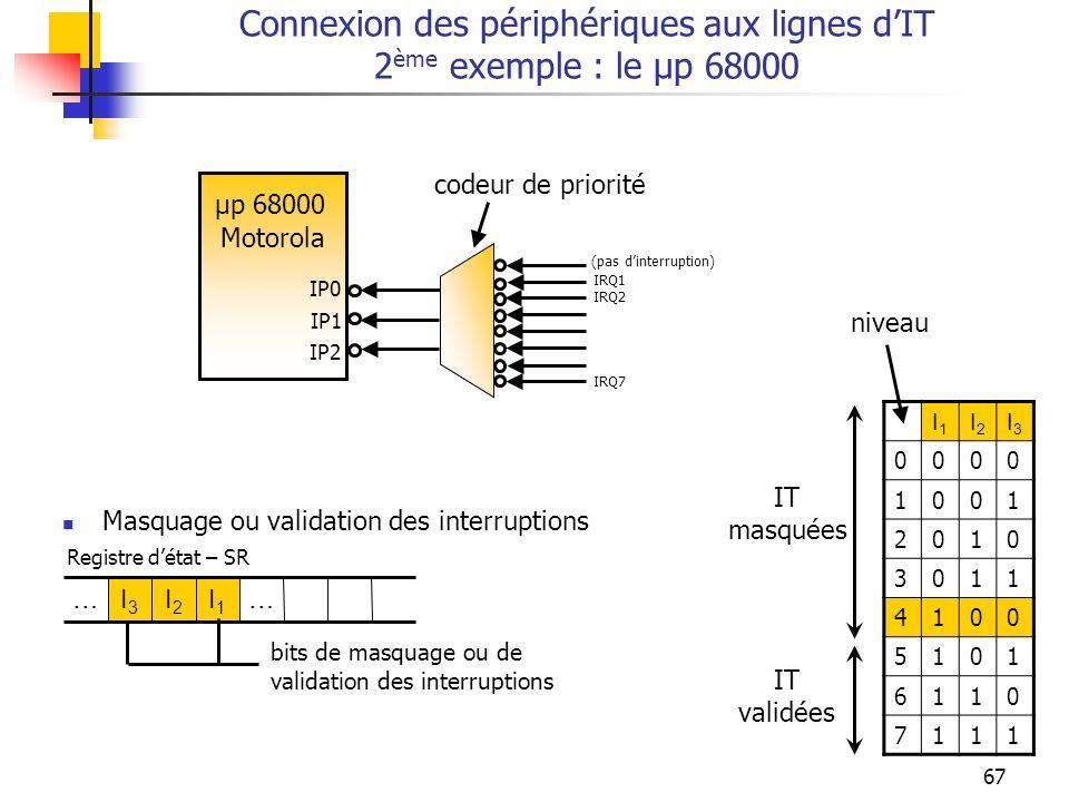 Connexion des périphériques aux lignes d'IT 2ème exemple : le µp 68000