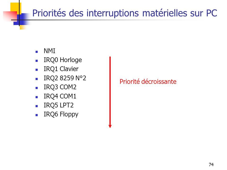Priorités des interruptions matérielles sur PC