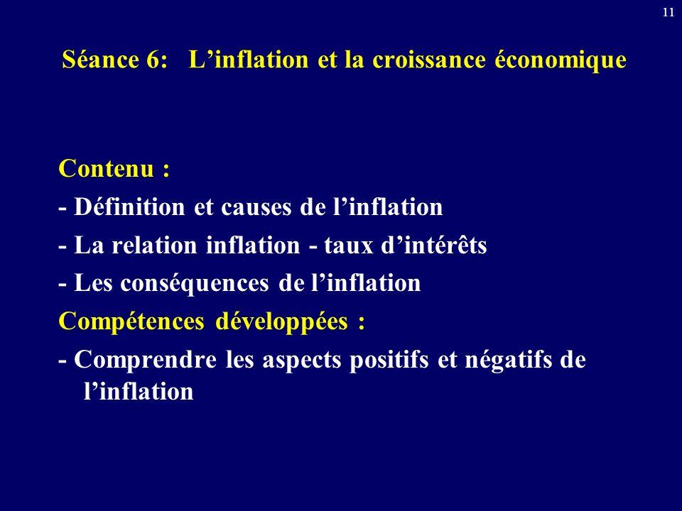 Séance 6: L'inflation et la croissance économique