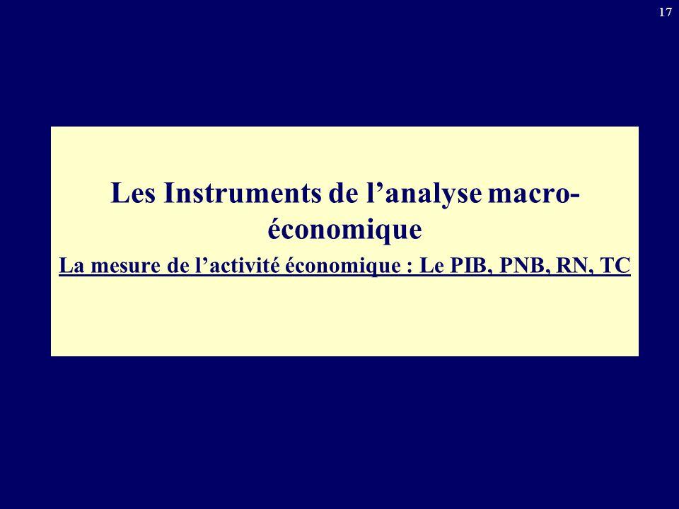Les Instruments de l'analyse macro-économique