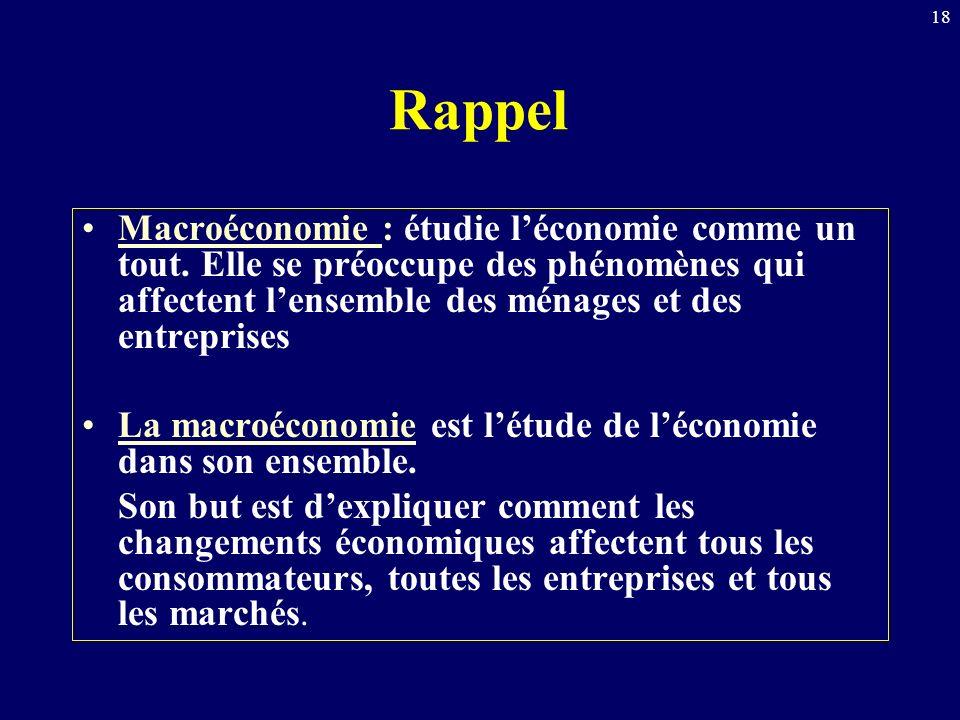 Rappel Macroéconomie : étudie l'économie comme un tout. Elle se préoccupe des phénomènes qui affectent l'ensemble des ménages et des entreprises.