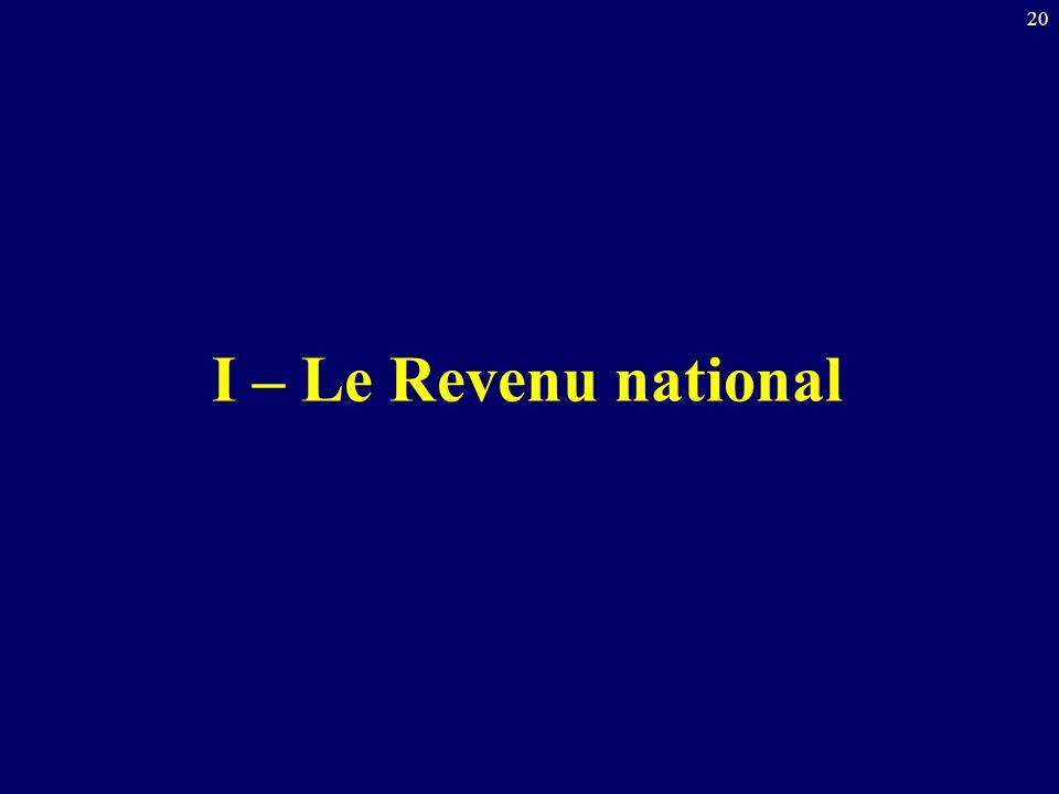 I – Le Revenu national