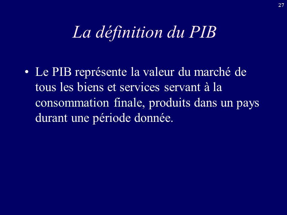 La définition du PIB