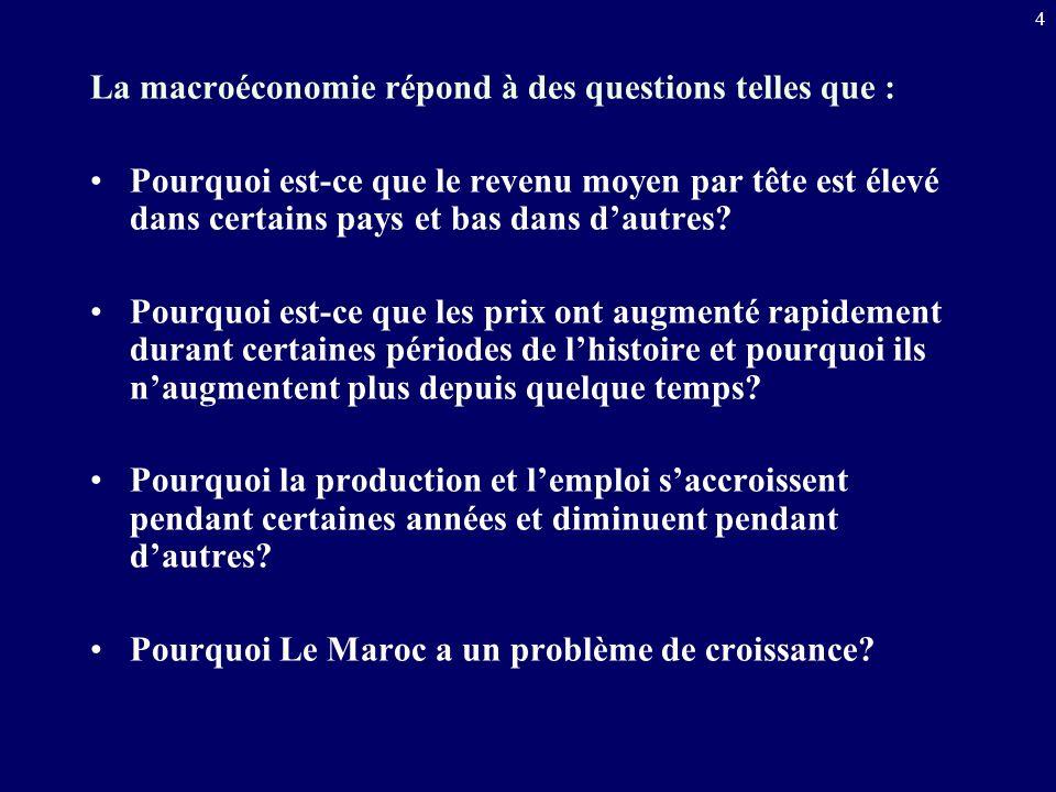 La macroéconomie répond à des questions telles que :
